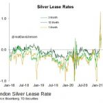 Is the Reckoning Nigh for Silver Shorts?